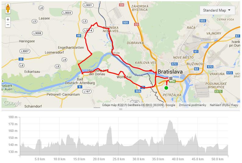 malý okruh Profesia na bicykli 2015